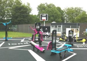 Gym In Richmond Uk
