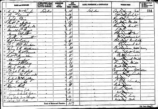 Henry Charles James Etherington 1881 census